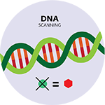 DNA Signatures icon